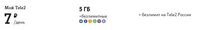 """лучший тариф теле2 для звонков """"Мой Теле2"""""""